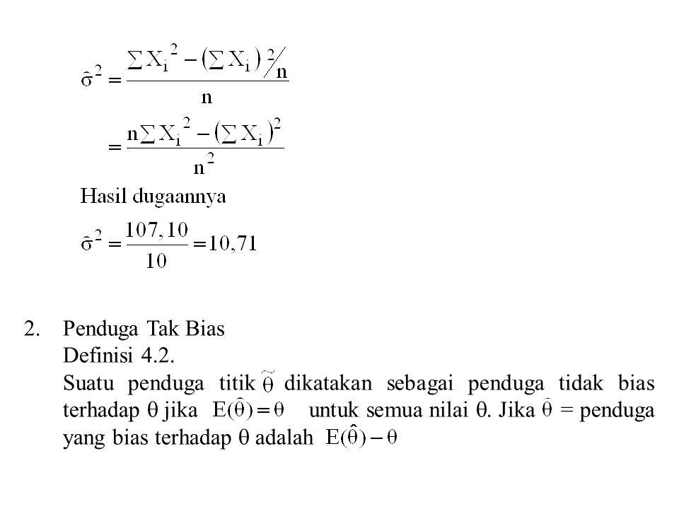 Penduga Tak Bias Definisi 4.2.