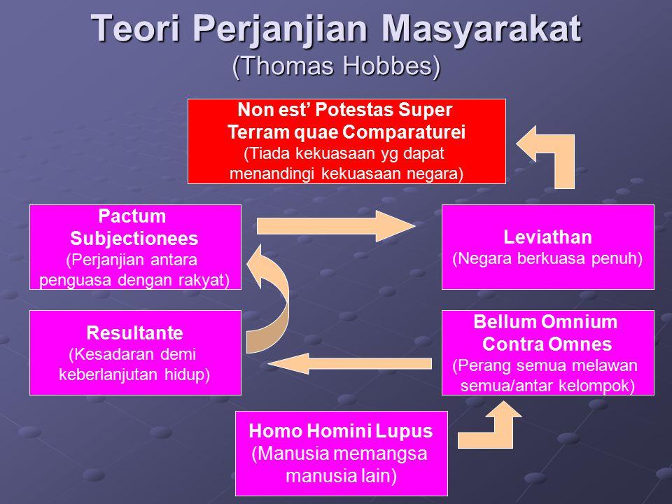 Teori Perjanjian Masyarakat (Thomas Hobbes)