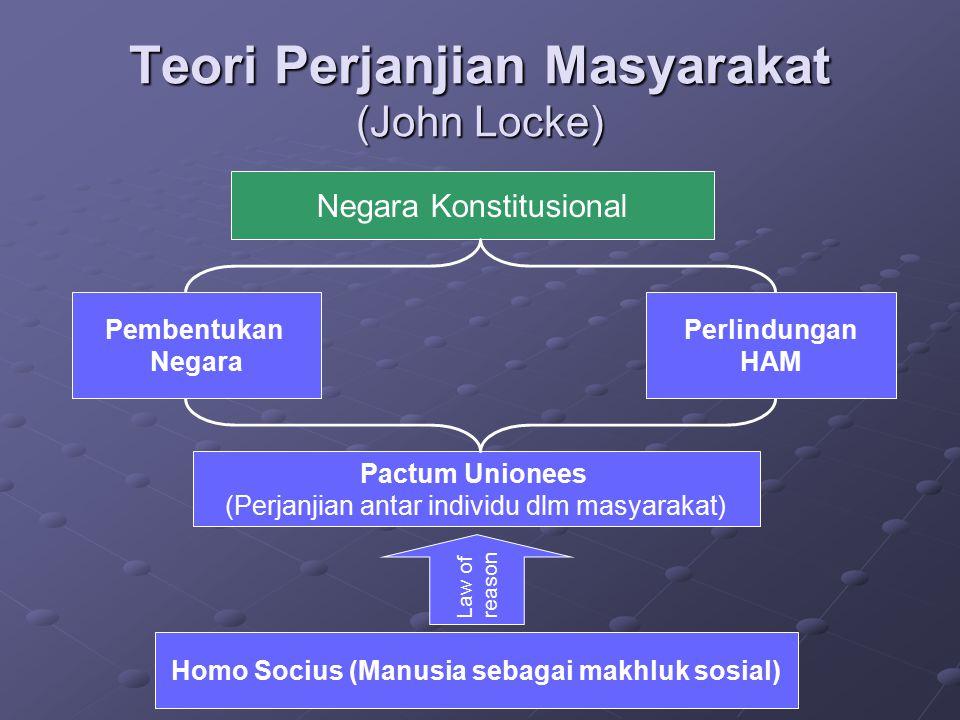 Teori Perjanjian Masyarakat (John Locke)