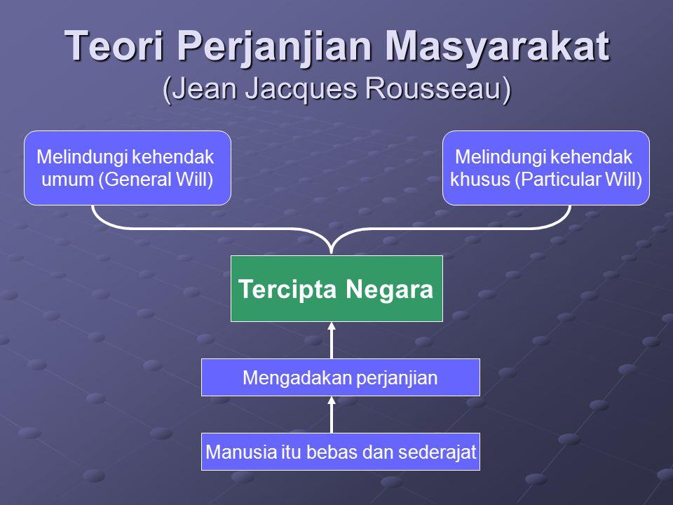 Teori Perjanjian Masyarakat (Jean Jacques Rousseau)