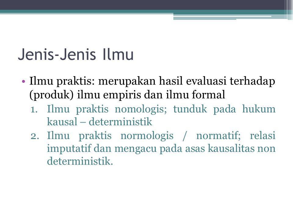 Jenis-Jenis Ilmu Ilmu praktis: merupakan hasil evaluasi terhadap (produk) ilmu empiris dan ilmu formal.