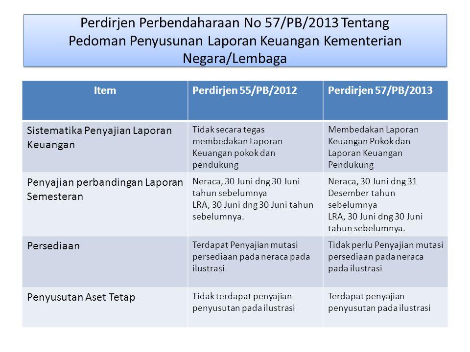Perdirjen Perbendaharaan No 57/PB/2013 Tentang Pedoman Penyusunan Laporan Keuangan Kementerian Negara/Lembaga