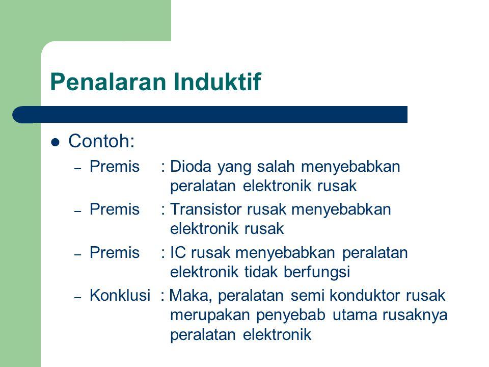 Penalaran Induktif Contoh: