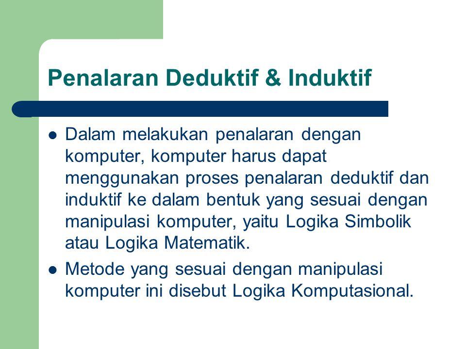 Penalaran Deduktif & Induktif