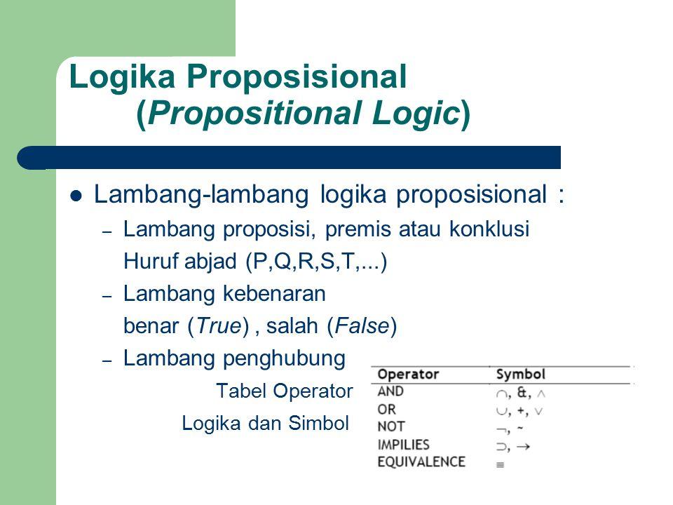Logika Proposisional (Propositional Logic)