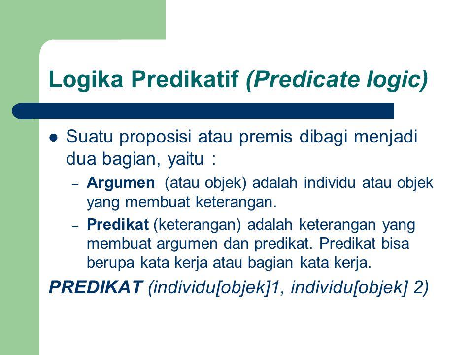 Logika Predikatif (Predicate logic)