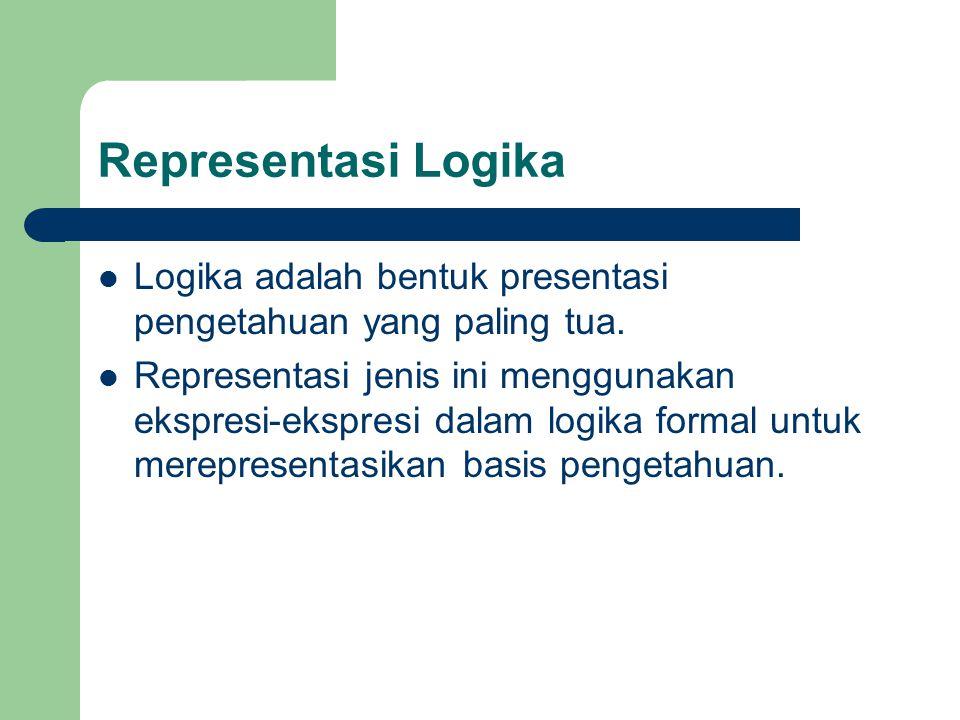 Representasi Logika Logika adalah bentuk presentasi pengetahuan yang paling tua.