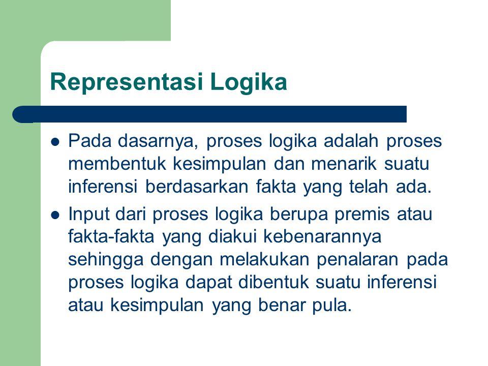 Representasi Logika Pada dasarnya, proses logika adalah proses membentuk kesimpulan dan menarik suatu inferensi berdasarkan fakta yang telah ada.