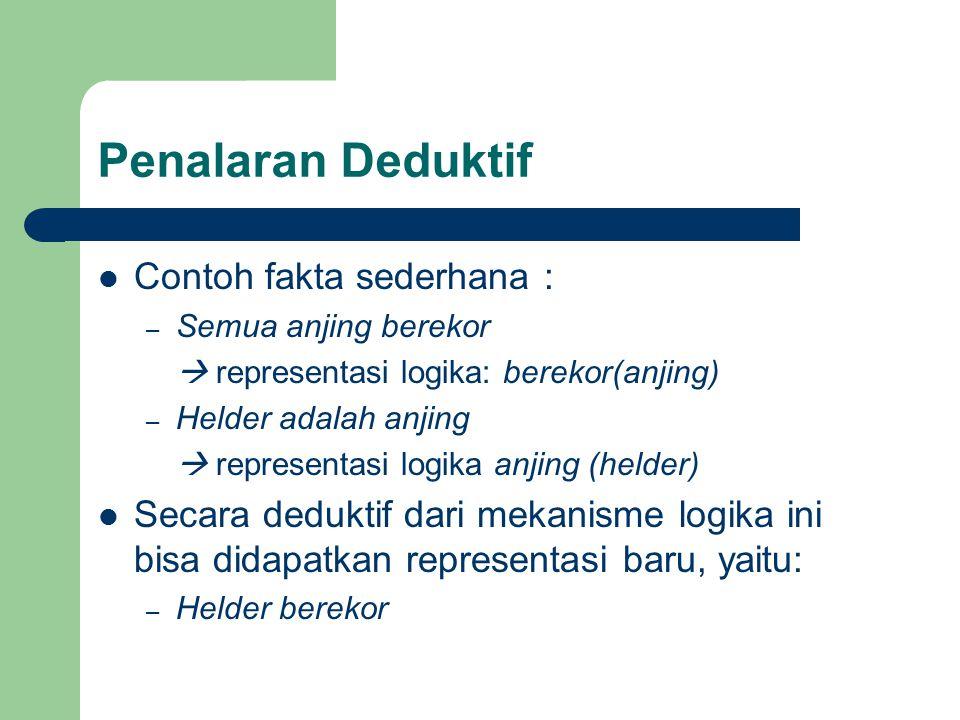 Penalaran Deduktif Contoh fakta sederhana :