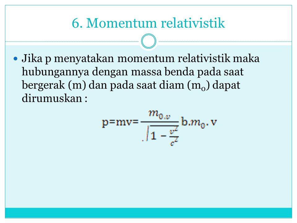 6. Momentum relativistik
