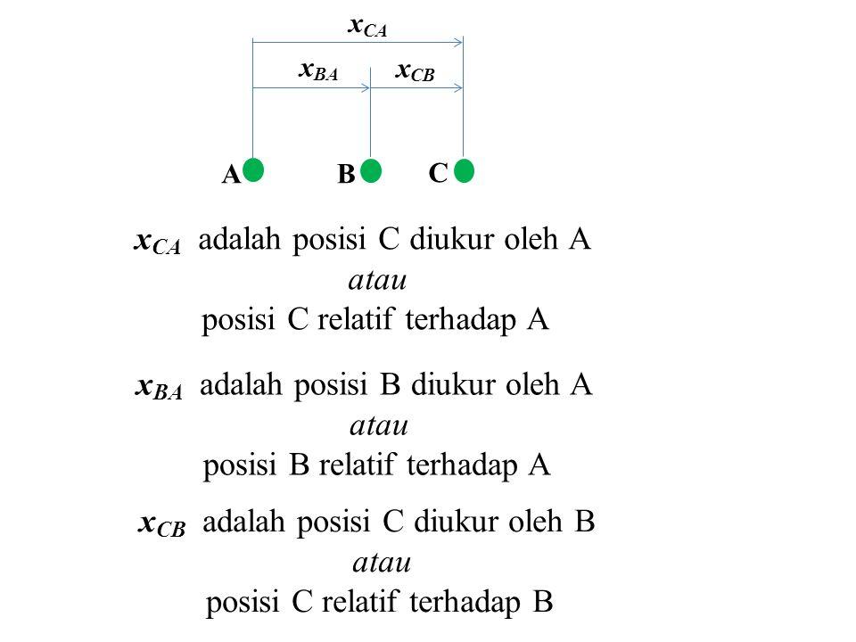 xCA adalah posisi C diukur oleh A atau posisi C relatif terhadap A