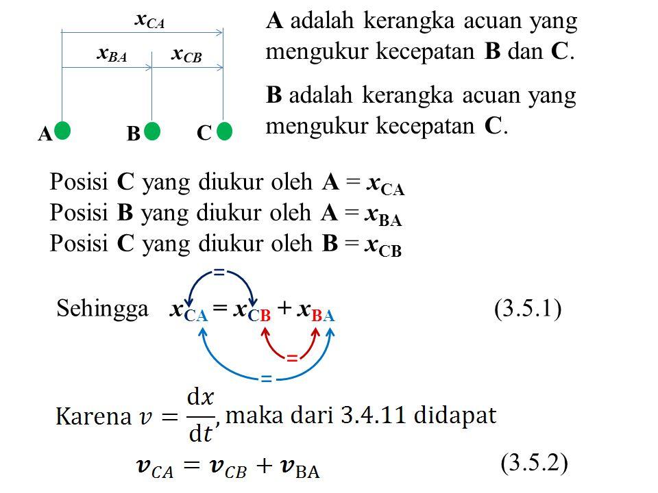 A adalah kerangka acuan yang mengukur kecepatan B dan C.