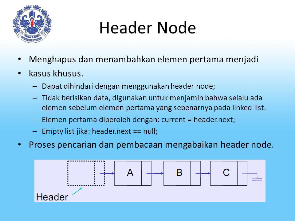 Header Node Menghapus dan menambahkan elemen pertama menjadi