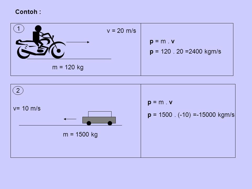 Contoh : 1. v = 20 m/s. p = m . v. p = 120 . 20 =2400 kgm/s. m = 120 kg. 2. p = m . v. v= 10 m/s.