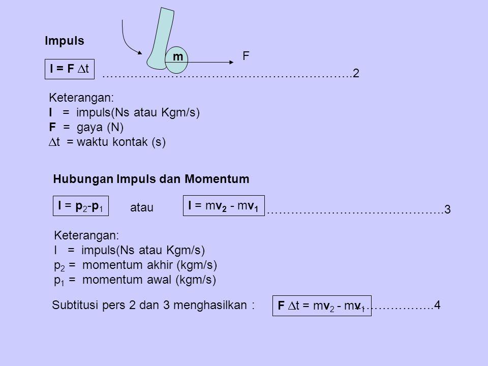 F m. Impuls. I = F t. ……………………………………………………..2. Keterangan: I = impuls(Ns atau Kgm/s) F = gaya (N)