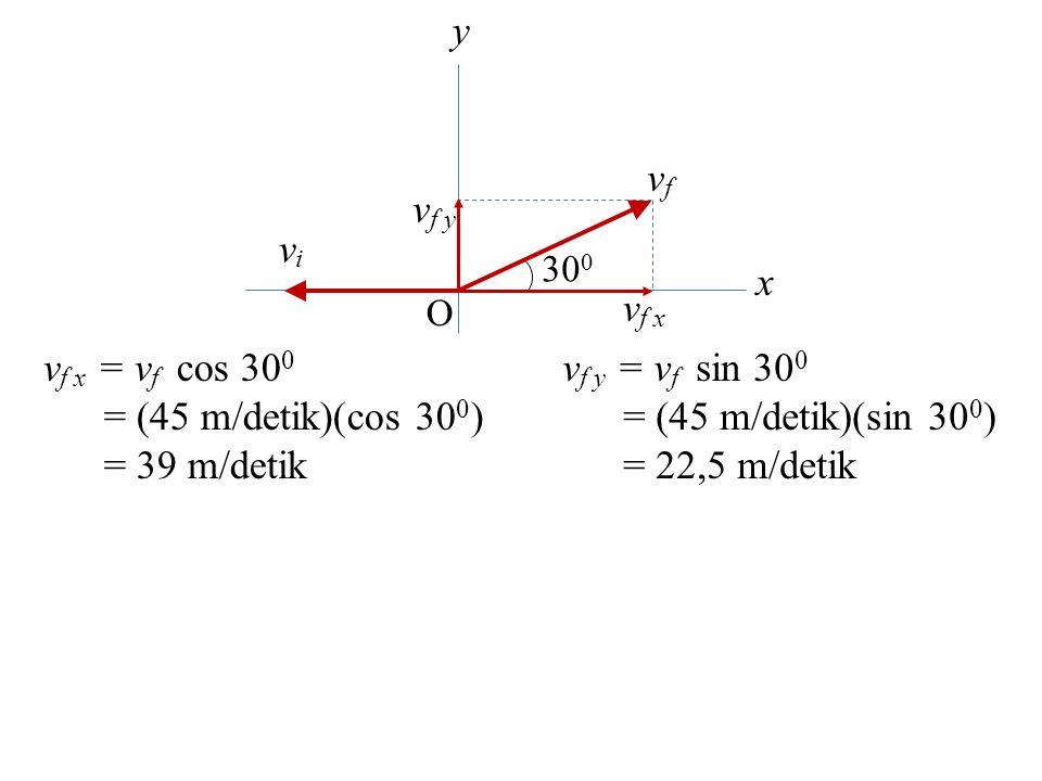 x y vf vf y vi vf x vf x = vf cos 300 = (45 m/detik)(cos 300)