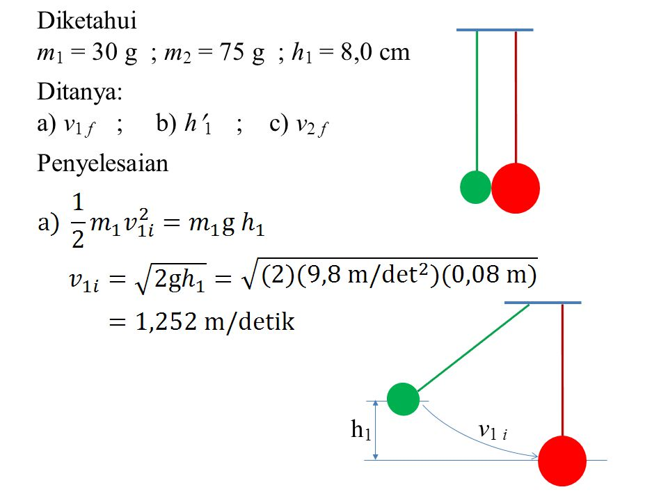Diketahui m1 = 30 g ; m2 = 75 g ; h1 = 8,0 cm. Ditanya: a) v1 f ; b) h1 ; c) v2 f.