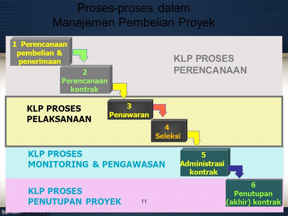 Proses-proses dalam Manajemen Pembelian Proyek