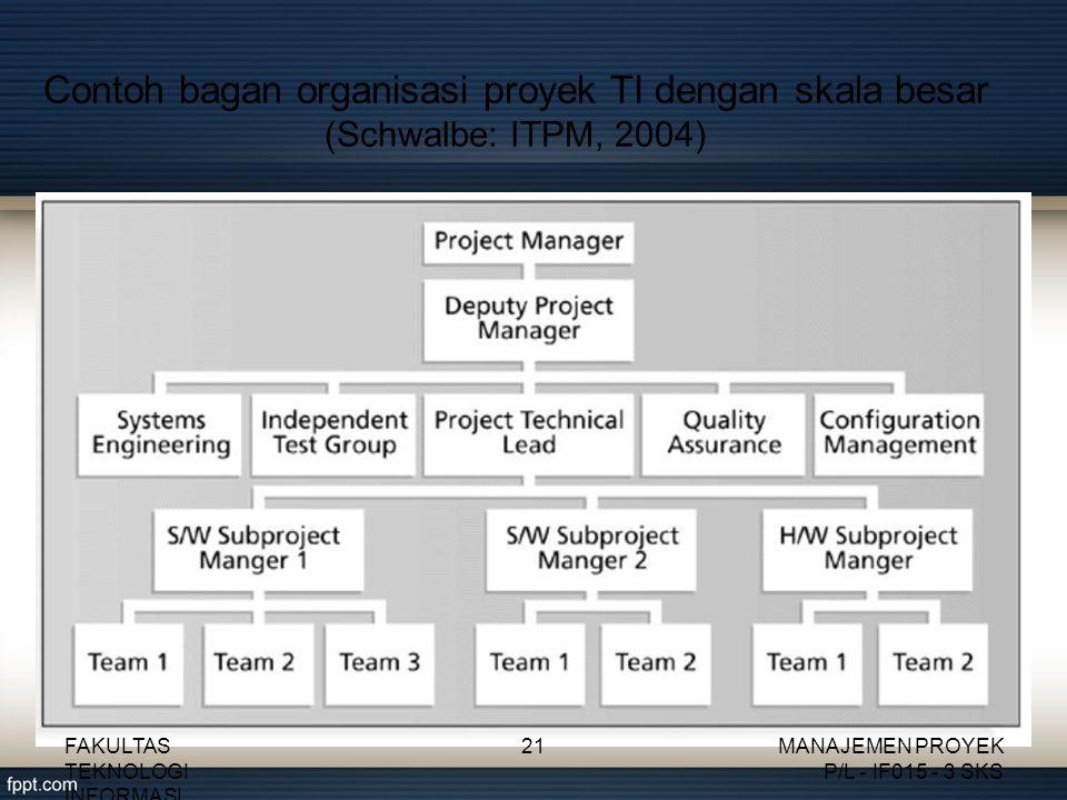 Contoh bagan organisasi proyek TI dengan skala besar (Schwalbe: ITPM, 2004)