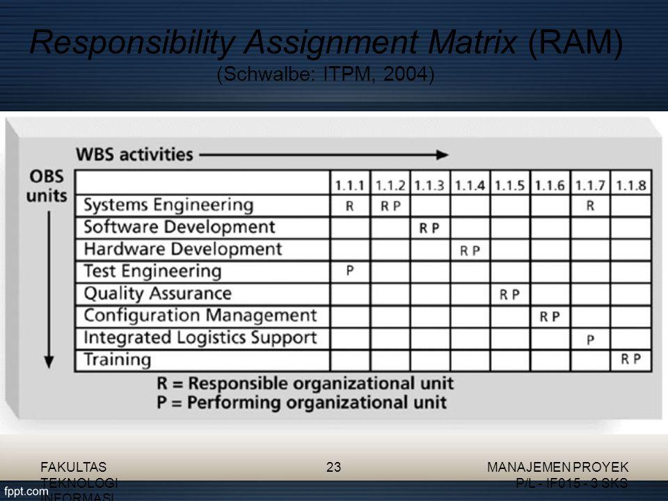 Responsibility Assignment Matrix (RAM) (Schwalbe: ITPM, 2004)