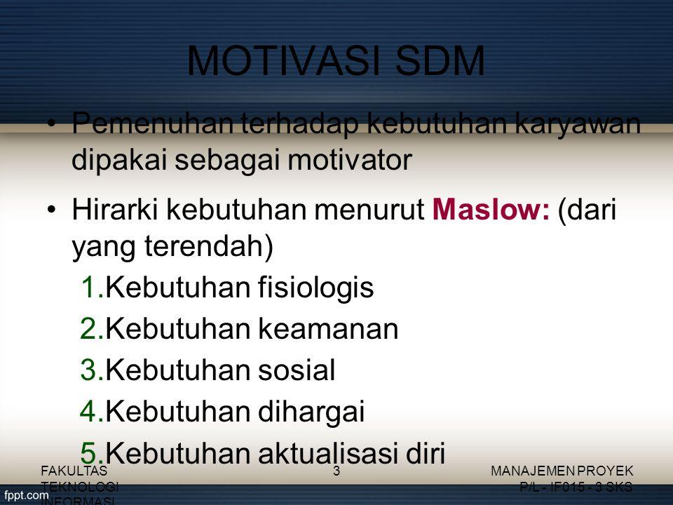 MOTIVASI SDM Pemenuhan terhadap kebutuhan karyawan dipakai sebagai motivator. Hirarki kebutuhan menurut Maslow: (dari yang terendah)