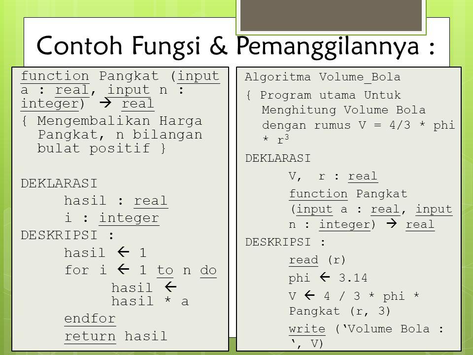 Contoh Fungsi & Pemanggilannya :