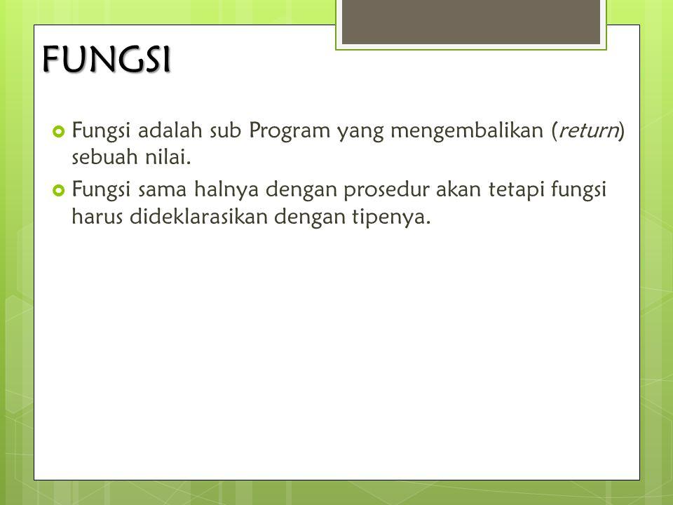 FUNGSI Fungsi adalah sub Program yang mengembalikan (return) sebuah nilai.