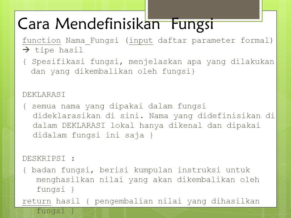 Cara Mendefinisikan Fungsi