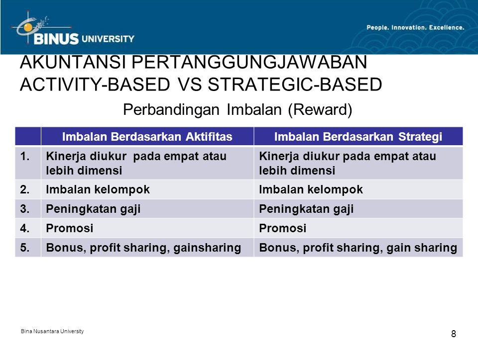 AKUNTANSI PERTANGGUNGJAWABAN ACTIVITY-BASED VS STRATEGIC-BASED