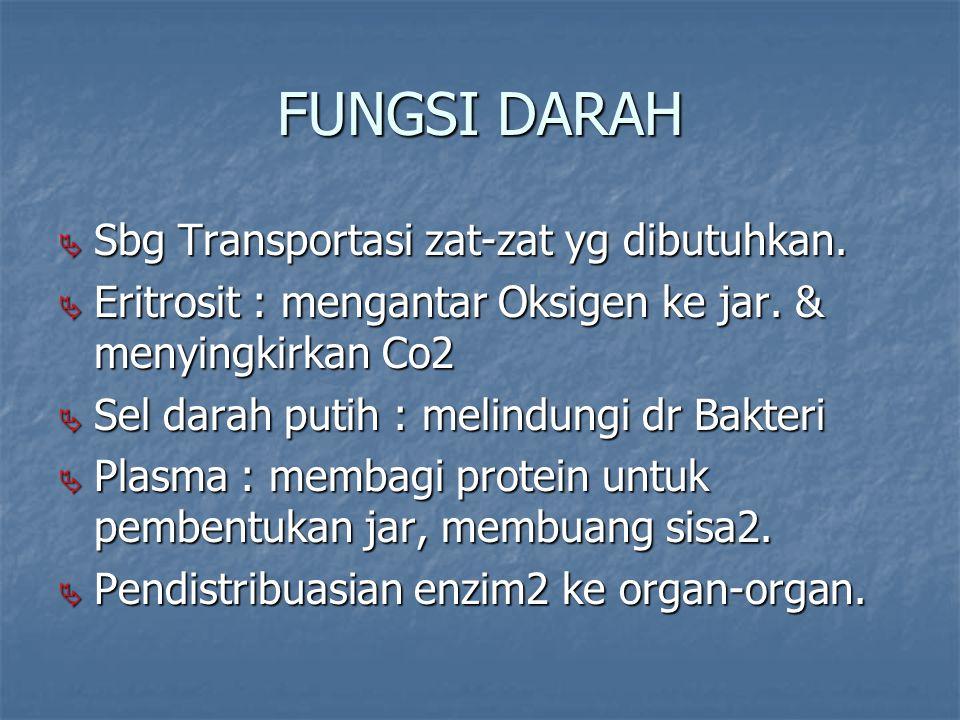 FUNGSI DARAH Sbg Transportasi zat-zat yg dibutuhkan.