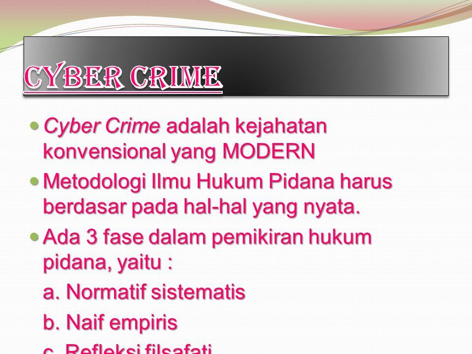 cyber crime Cyber Crime adalah kejahatan konvensional yang MODERN