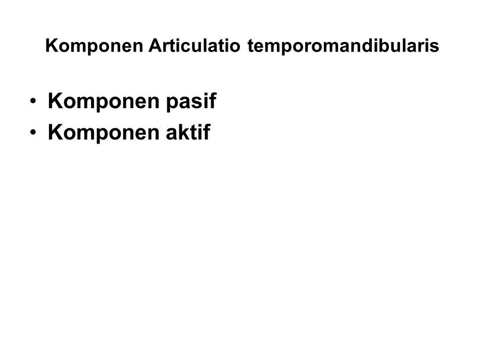 Komponen Articulatio temporomandibularis