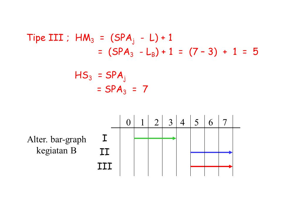 Alter. bar-graph kegiatan B