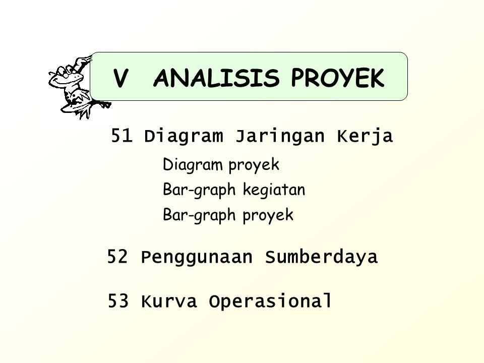V ANALISIS PROYEK 51 Diagram Jaringan Kerja 52 Penggunaan Sumberdaya