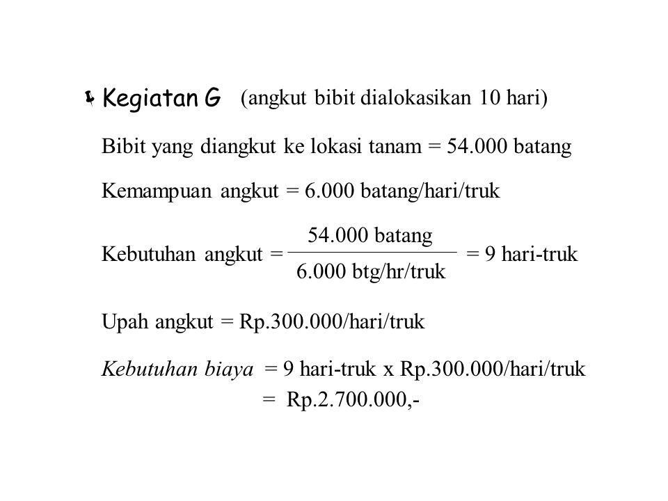 Kegiatan G (angkut bibit dialokasikan 10 hari) Upah angkut = Rp.300.000/hari/truk. Kebutuhan biaya = 9 hari-truk x Rp.300.000/hari/truk.