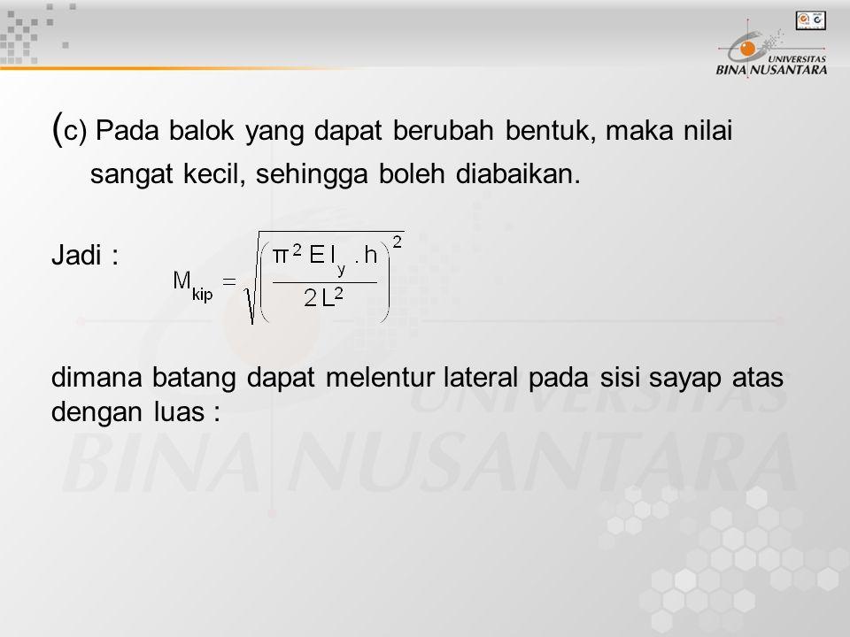 (c) Pada balok yang dapat berubah bentuk, maka nilai