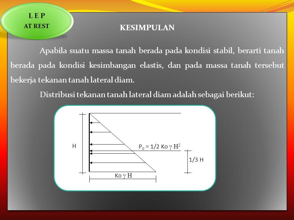 Distribusi tekanan tanah lateral diam adalah sebagai berikut: