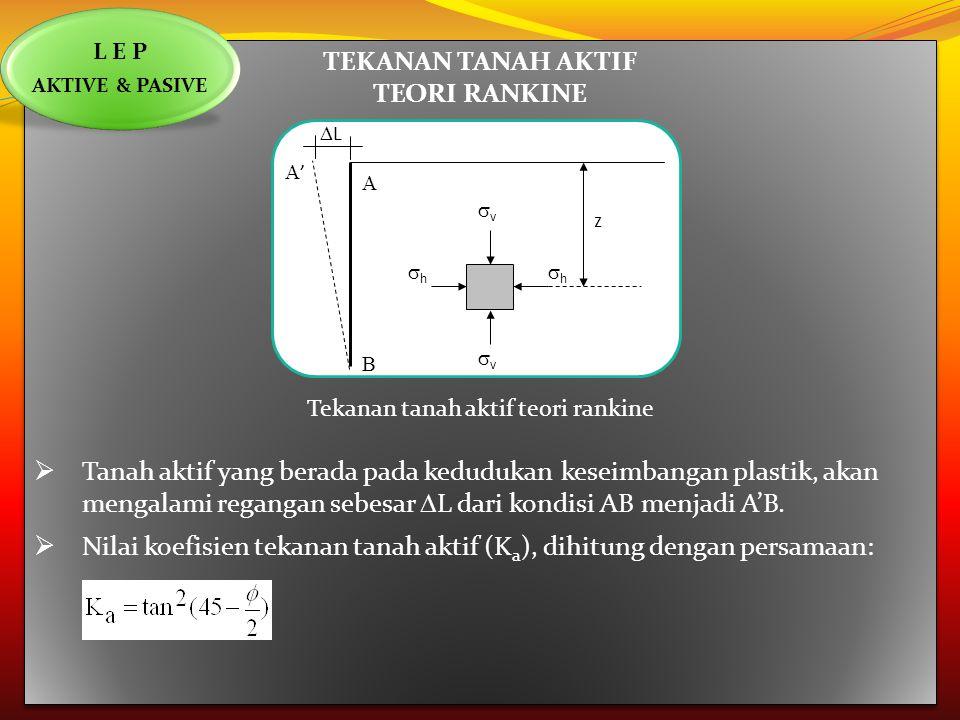 Tekanan tanah aktif teori rankine
