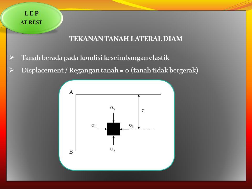 TEKANAN TANAH LATERAL DIAM