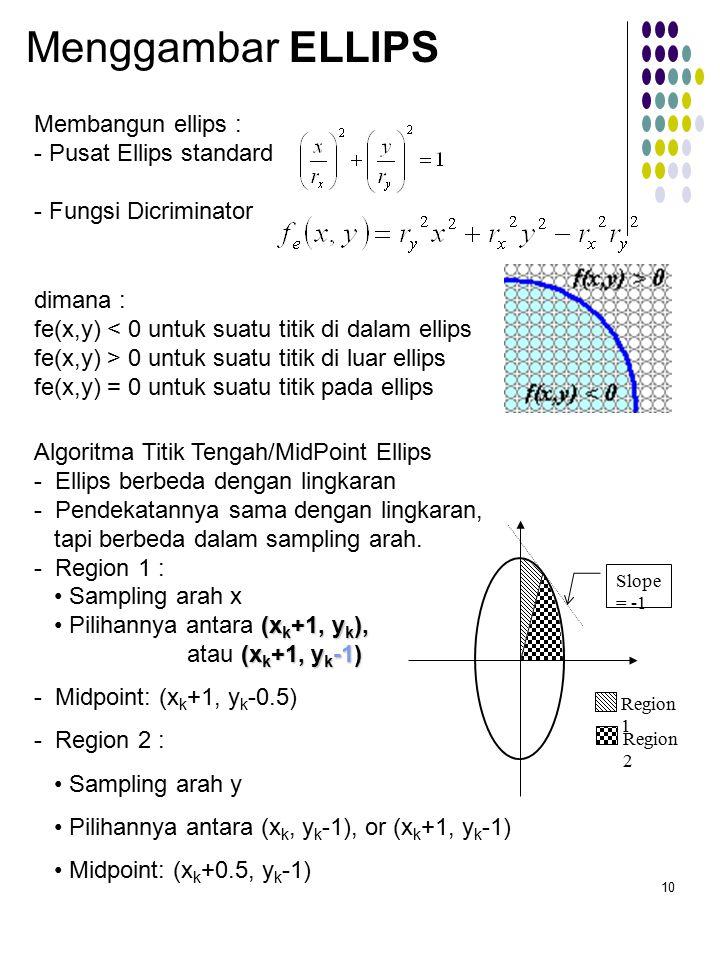 Menggambar ELLIPS Membangun ellips : Pusat Ellips standard