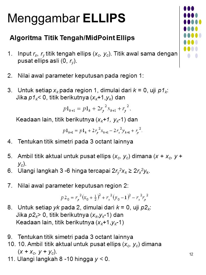 Menggambar ELLIPS Algoritma Titik Tengah/MidPoint Ellips