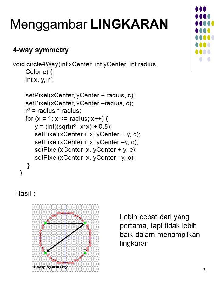 Menggambar LINGKARAN 4-way symmetry Hasil :