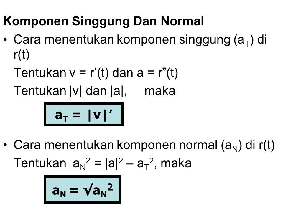 Komponen Singgung Dan Normal