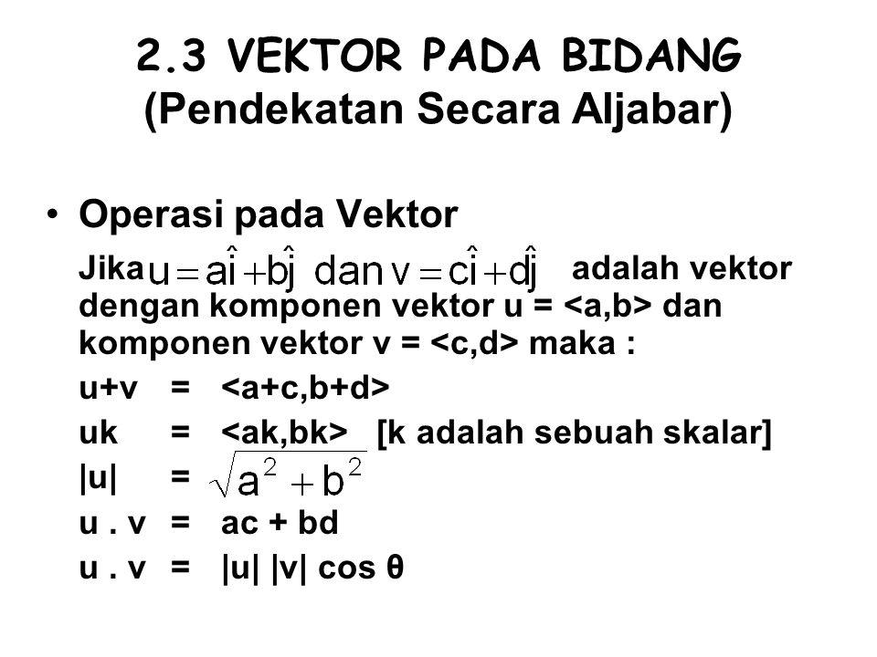 2.3 VEKTOR PADA BIDANG (Pendekatan Secara Aljabar)