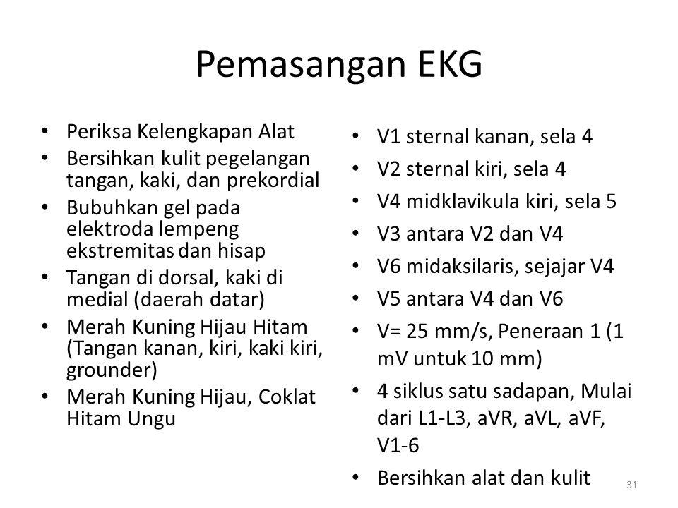 Pemasangan EKG Periksa Kelengkapan Alat