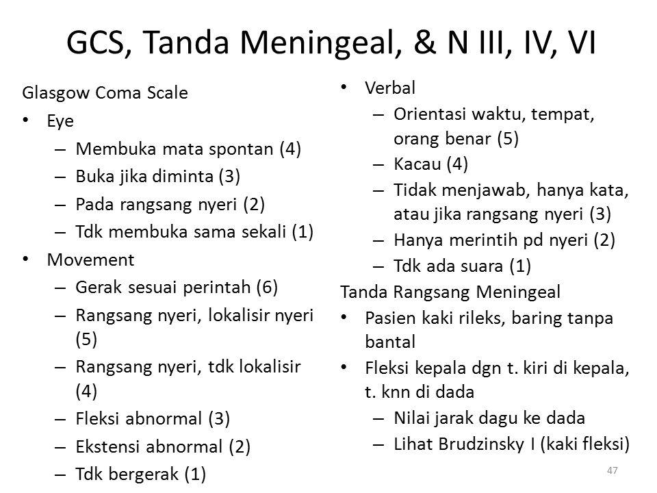GCS, Tanda Meningeal, & N III, IV, VI