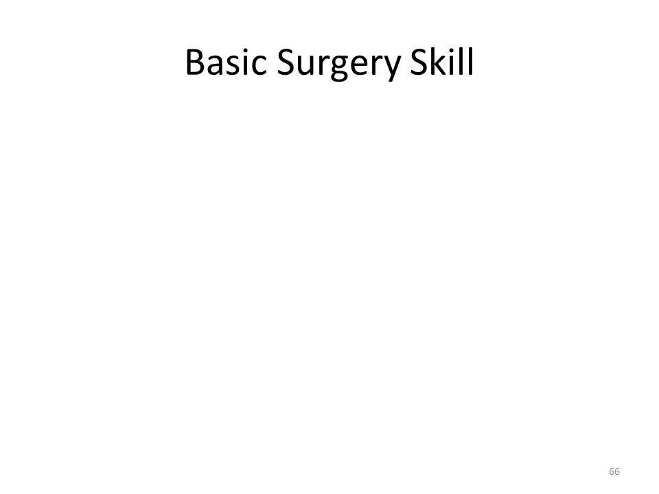 Basic Surgery Skill