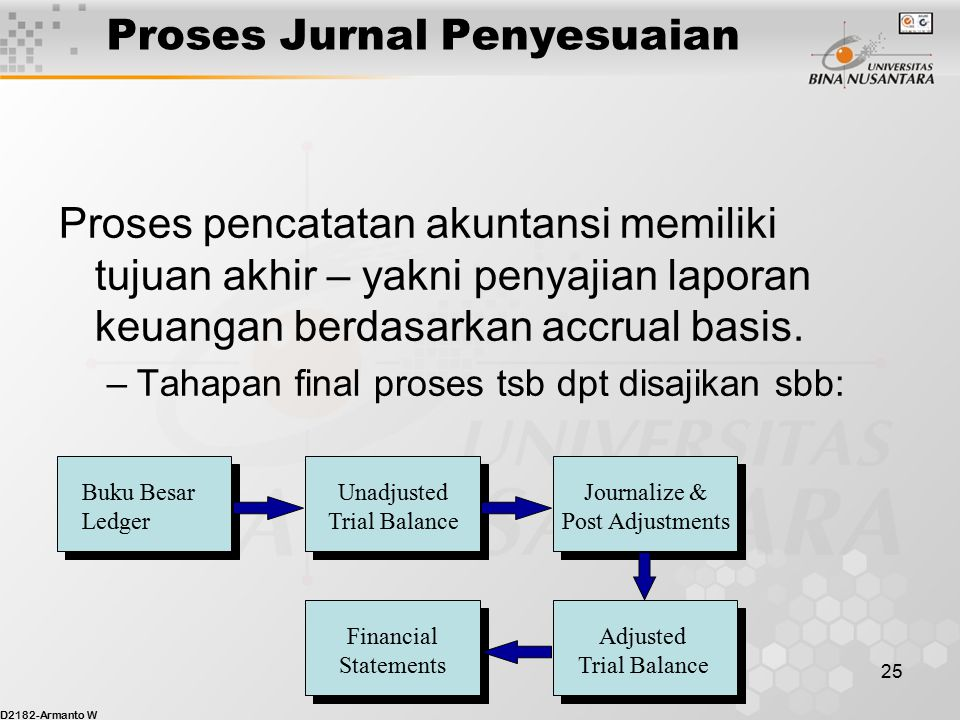 Proses Jurnal Penyesuaian