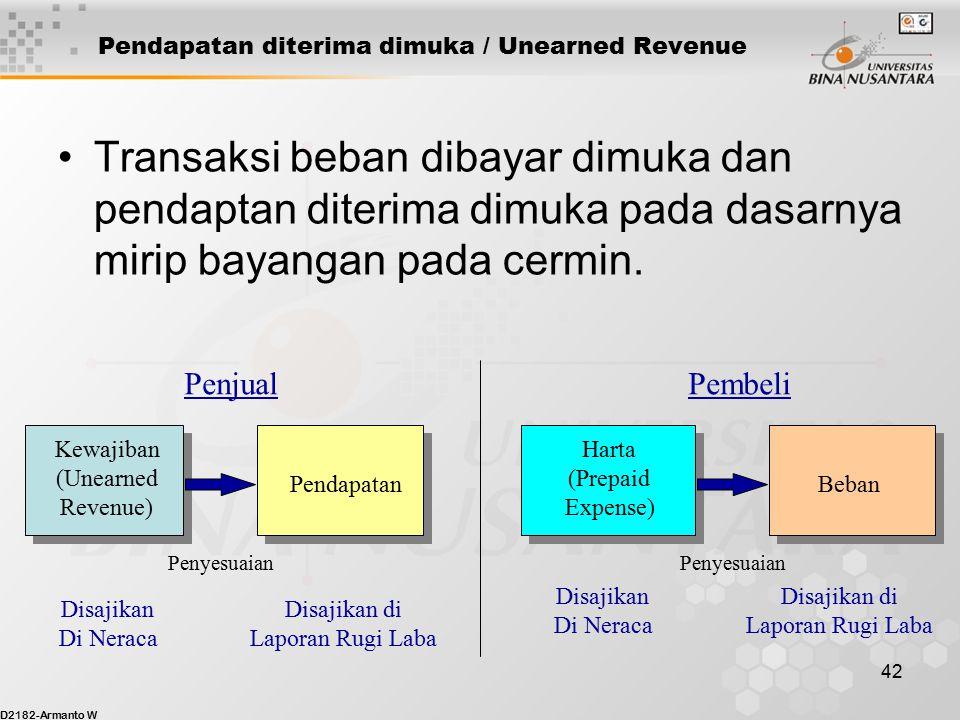 Pendapatan diterima dimuka / Unearned Revenue