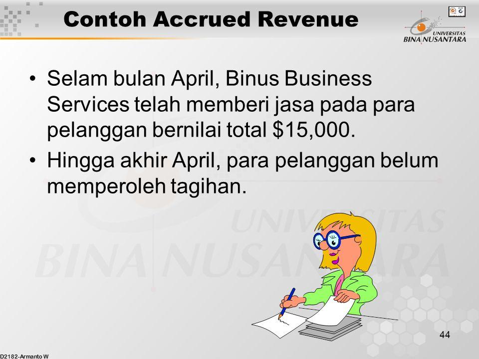 Contoh Accrued Revenue
